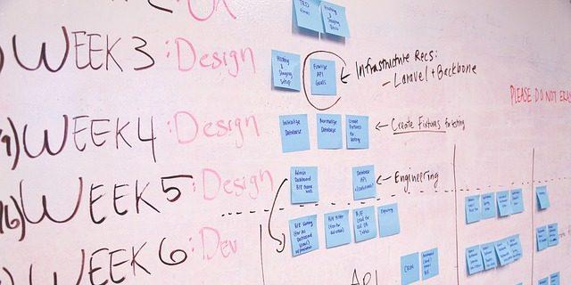 startup-idea-planning